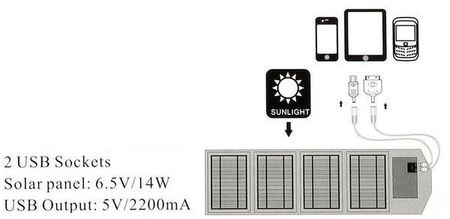 Характеристики складной солнечной панели на 14 ватт